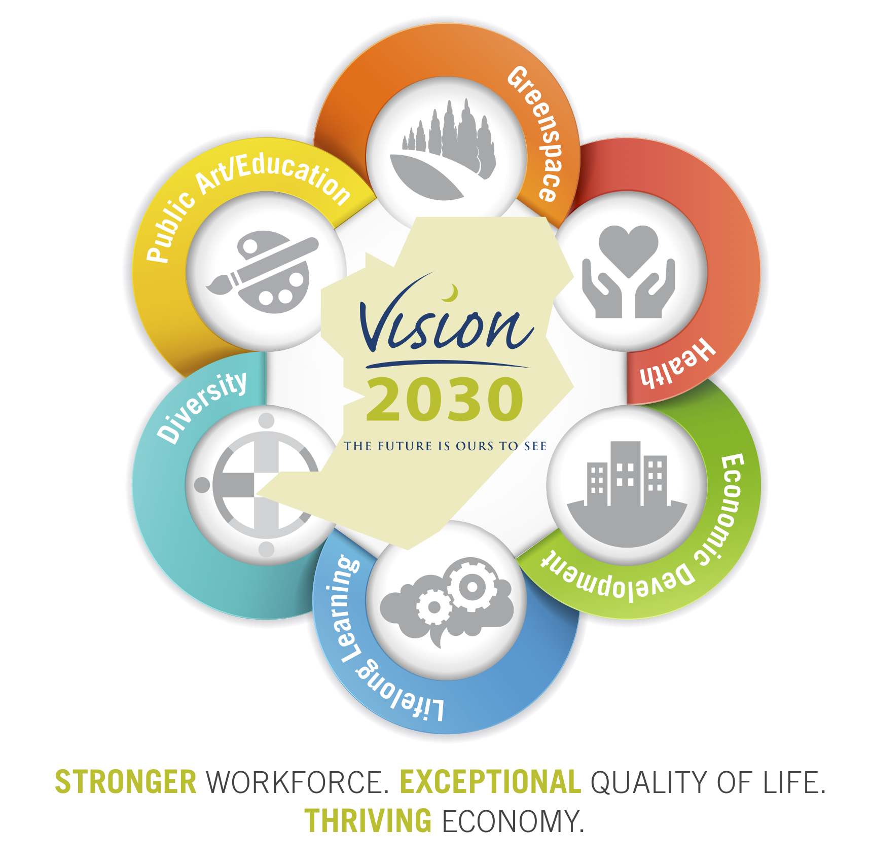 The VISION 2030 Healthcare Consortium is a group of healthcare leaders  gathering Hall County data on some of the top health indicators.